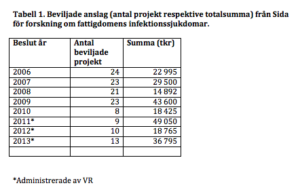 tabell1